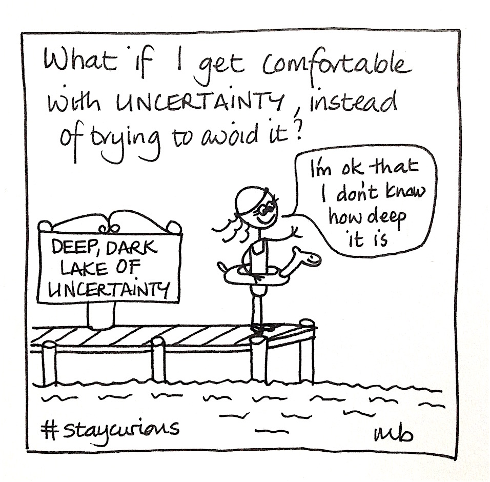 Mich Bondesio - Doodles - What if I get comfortable with uncertainty, instead of trying to avoid it?