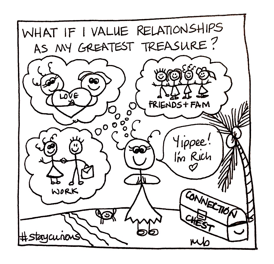 Mich Bondesio Doodles What if I value relationships as my greatest treasure?